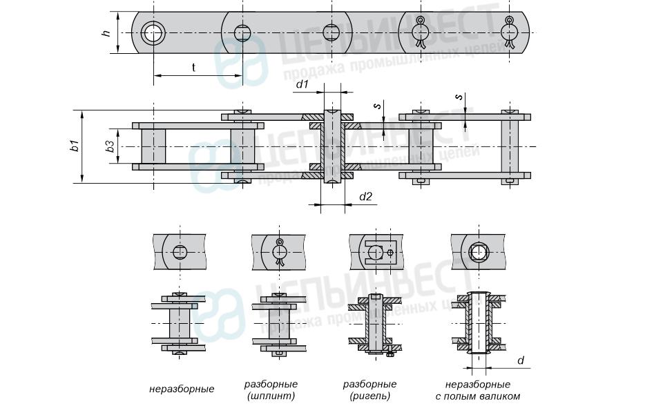 Цепи тяговые пластинчатые втулочные тип 1 (М, МС)