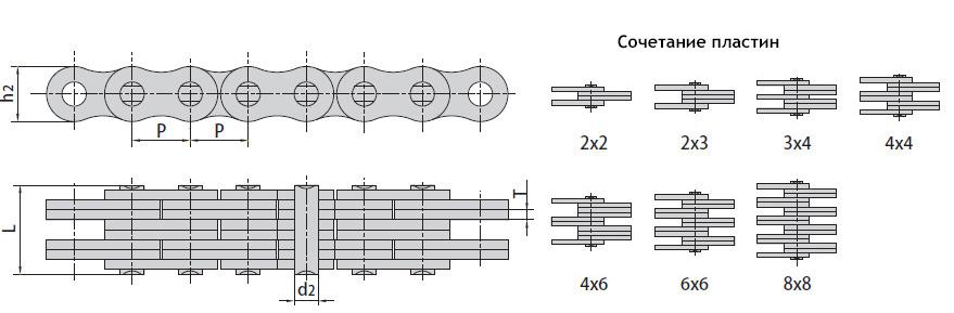 Цепи тяжелой серии LH. ISO 4347, DIN 8152