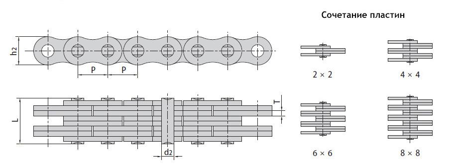 Цепи легкой серии LL. ISO 4347, DIN 8152 (LH, LL)