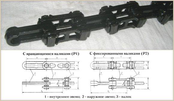 cepi_tyagovye_razbornye_s_fiksirovannymi_valikami-1-1-1