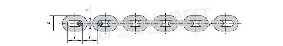 kruglozvencgatie_cepi-1-1-2
