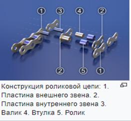 tsepi-standarta-ansi-vidyi-i-osobennosti_02